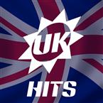 Hitukstation Top 40/Pop