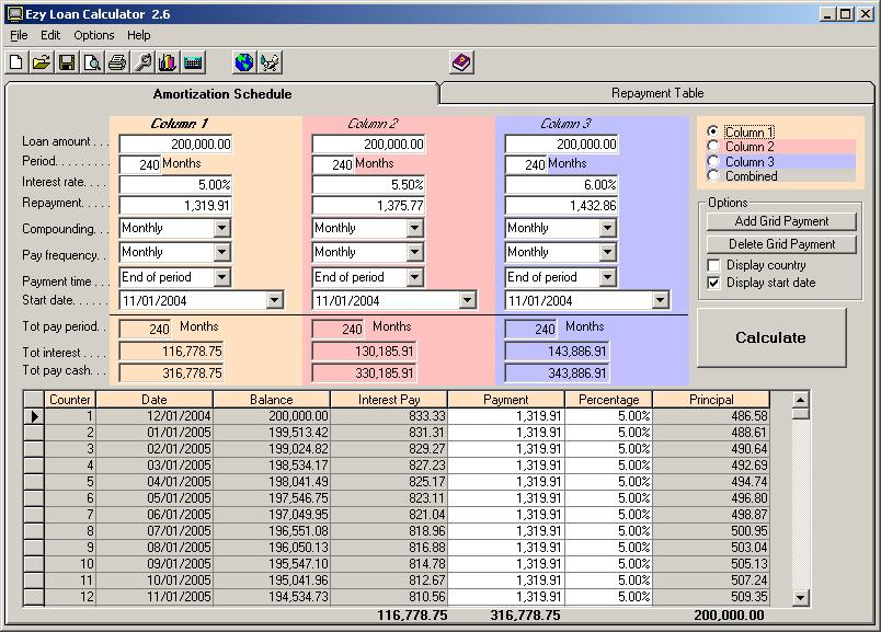 Ezy Loan Calculator