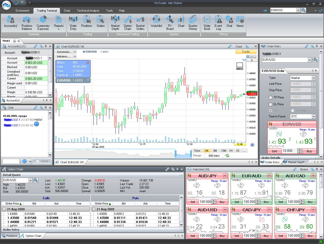 Forex edge model download free
