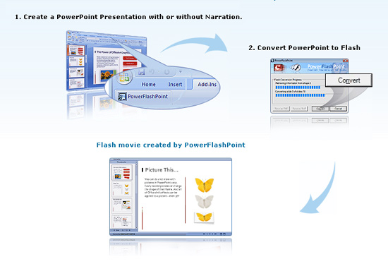 PowerFlashPoint Convert PPT to Flash