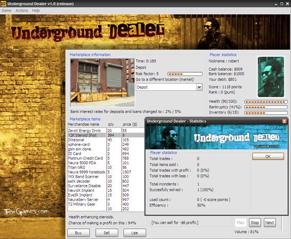 Underground Toplist