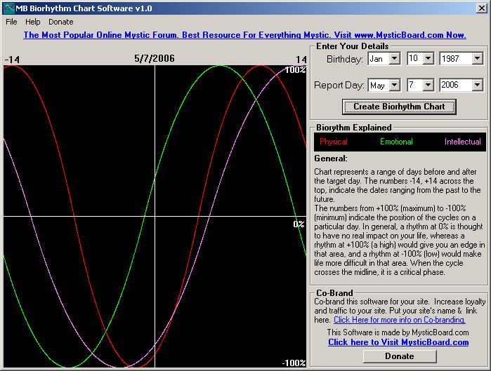 Free software downloads for windows.: Biorhythm calculator.