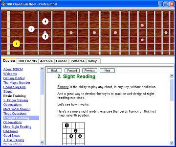 100 Chords Method