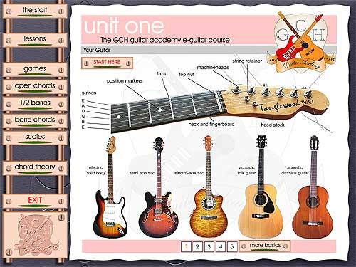 Guitar lessons GCH Guitar Academy U1 3.00