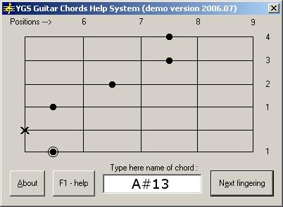 YGS Guitar Chords Help System