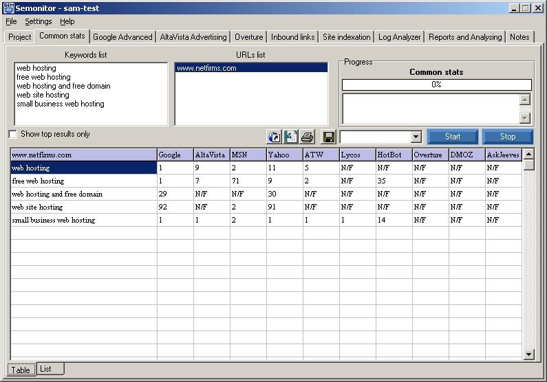 @Semonitor Web Ranking Tool