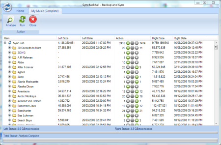 SyncBack4all File sync Standard