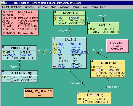 XTG Data Modeller 2.3.2 by XTG Systems- Software Download